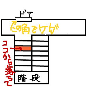 Cocolog_oekaki_2017_05_10_17_06